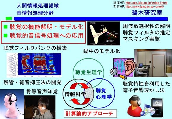 Images of 利用者:Unoki - Japan...
