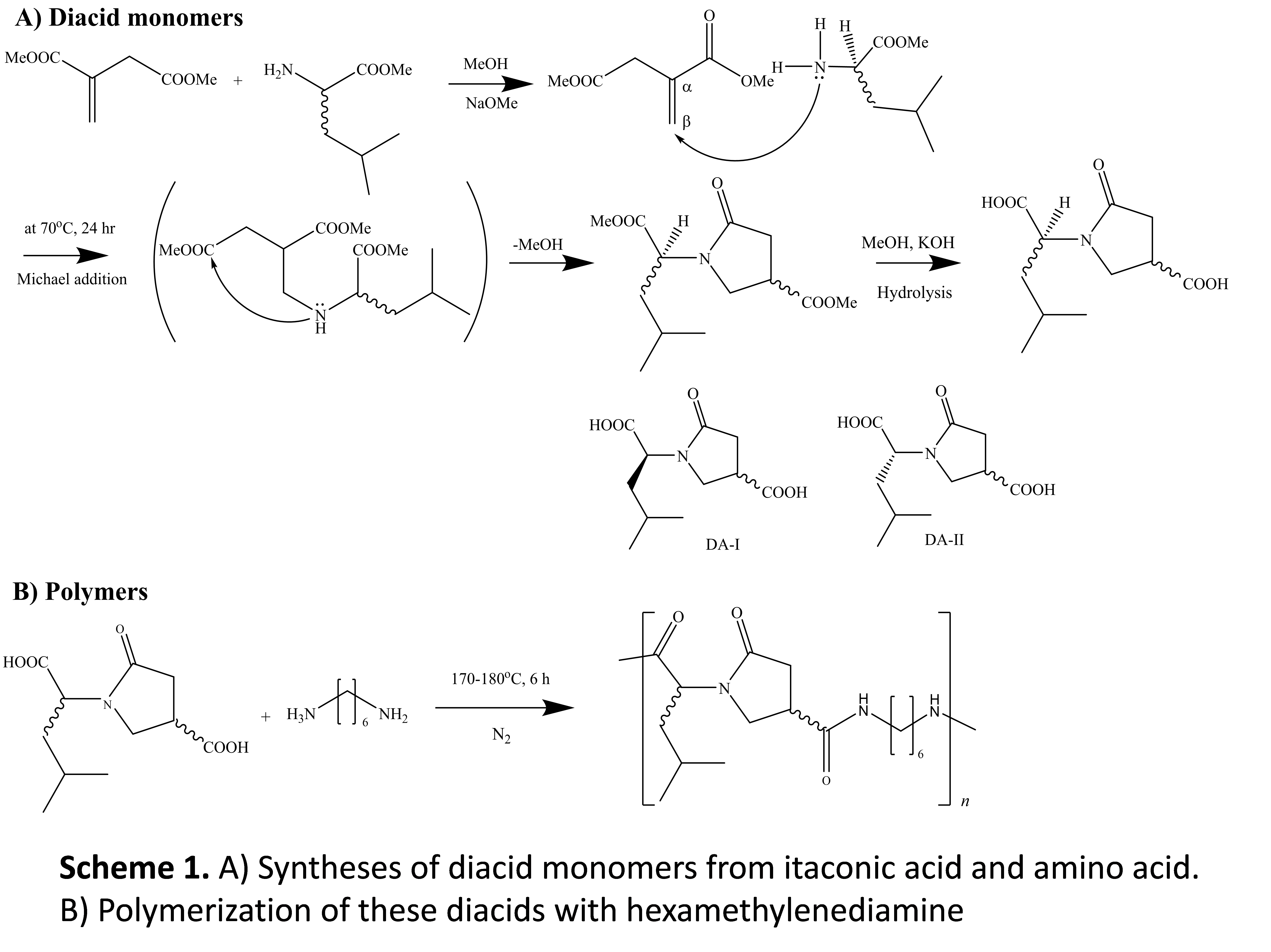pr20210510-f1.png